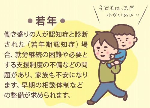 3月 若年のつどい本人交流会 三重県支部